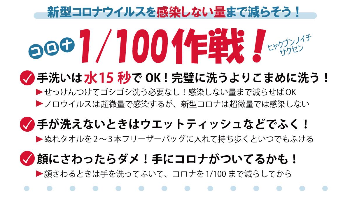 ウイルス研究者・宮沢孝幸さんのコロナチラシをダウンロードする!