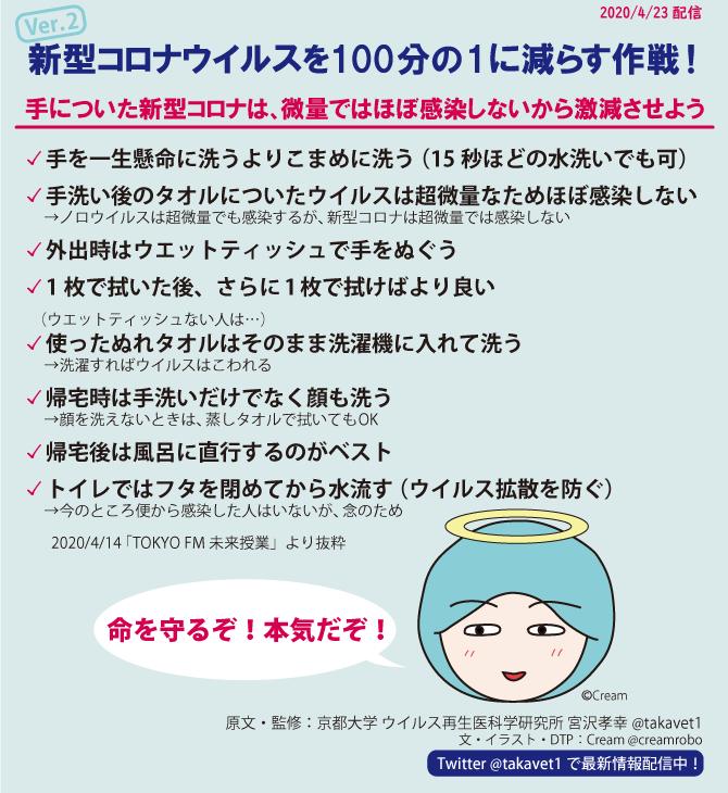 コロナ1/100作戦チラシ 4/23配信分